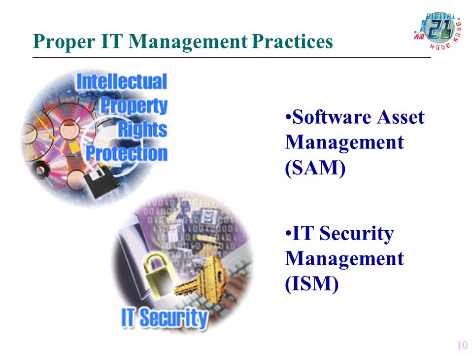 Software Asset Management (SAM) IT Security Management (ISM) 10 Proper IT Management Practices