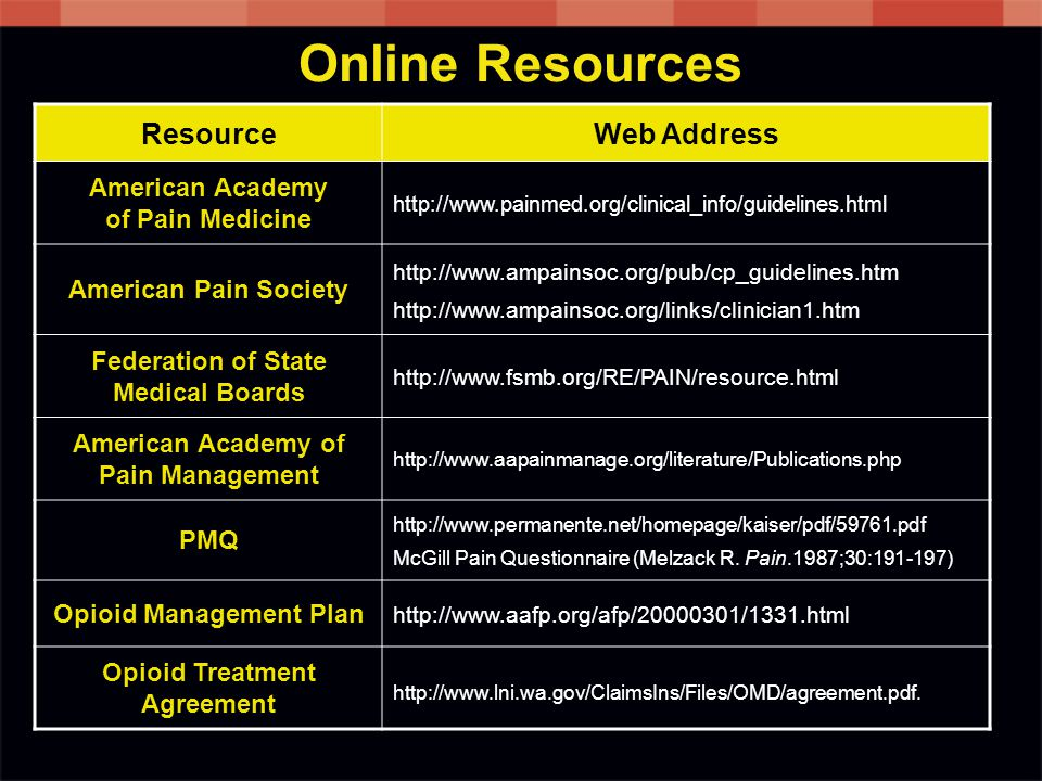 Online Resources ResourceWeb Address American Academy of Pain Medicine http://www.painmed.org/clinical_info/guidelines.html American Pain Society http://www.ampainsoc.org/pub/cp_guidelines.htm http://www.ampainsoc.org/links/clinician1.htm Federation of State Medical Boards http://www.fsmb.org/RE/PAIN/resource.html American Academy of Pain Management http://www.aapainmanage.org/literature/Publications.php PMQ http://www.permanente.net/homepage/kaiser/pdf/59761.pdf McGill Pain Questionnaire (Melzack R.