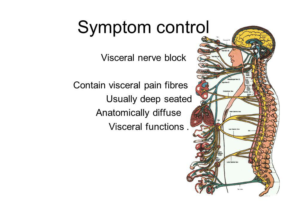 Symptom control Visceral nerve block Contain visceral pain fibres k Usually deep seated Anatomically diffuse l Visceral functions.