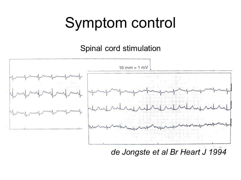 Symptom control Spinal cord stimulation de Jongste et al Br Heart J 1994