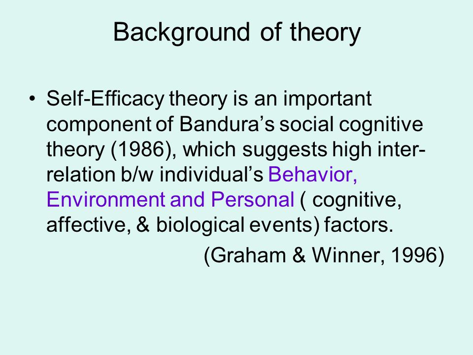 Background of theory Self-Efficacy theory is an important component of Bandura's social cognitive theory (1986), which suggests high inter- relation b/w individual's Behavior, Environment and Personal ( cognitive, affective, & biological events) factors.