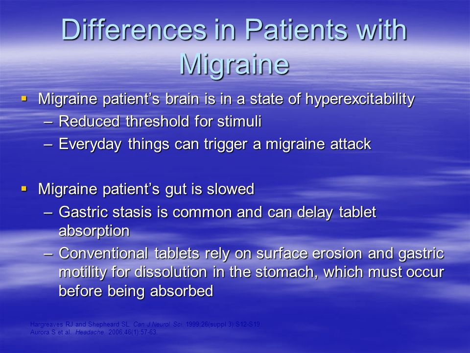 Differences in Patients with Migraine  Migraine patient's brain is in a state of hyperexcitability –Reduced threshold for stimuli –Everyday things can trigger a migraine attack  Migraine patient's gut is slowed –Gastric stasis is common and can delay tablet absorption –Conventional tablets rely on surface erosion and gastric motility for dissolution in the stomach, which must occur before being absorbed Hargreaves RJ and Shepheard SL.