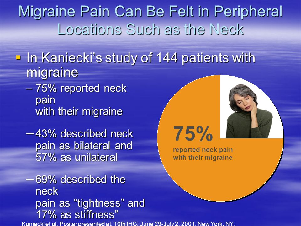 Migraine Pain Can Be Felt in Peripheral Locations Such as the Neck  In Kaniecki's study of 144 patients with migraine Kaniecki et al.