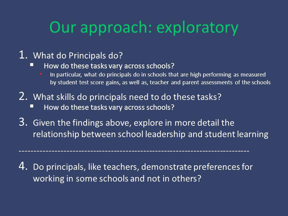 Our approach: exploratory 1.What do Principals do.