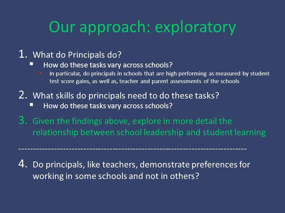 Our approach: exploratory 1. What do Principals do.