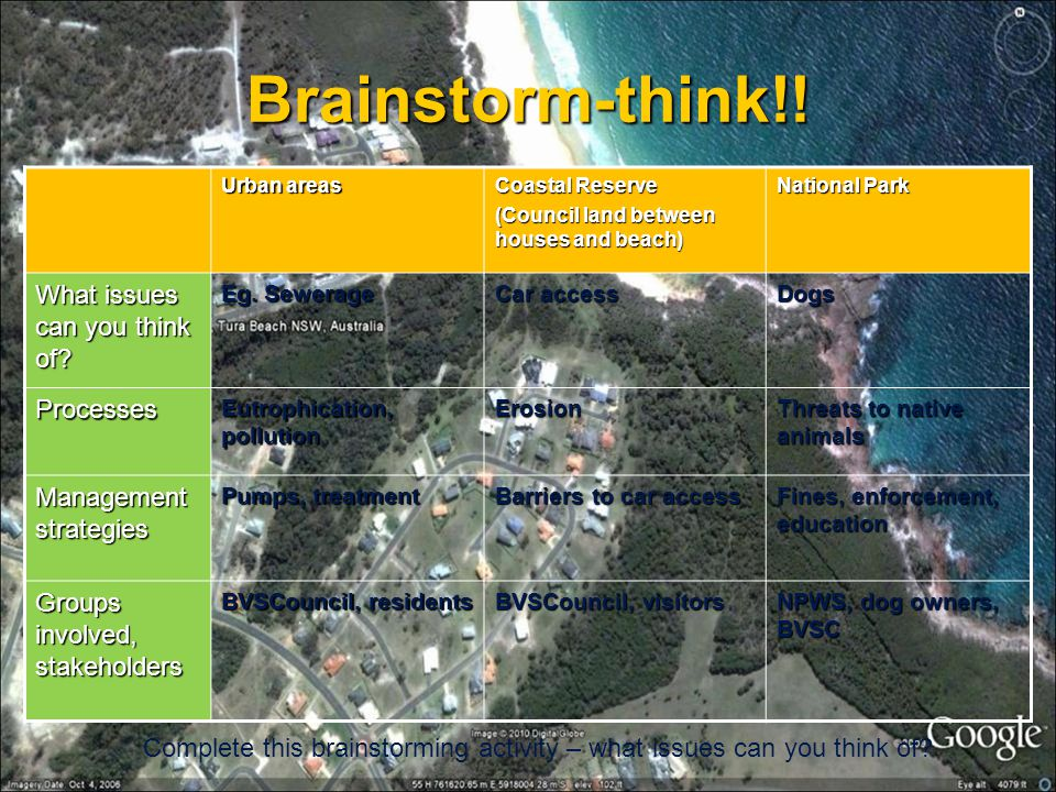 Brainstorm-think!! Urban areas Coastal Reserve (Council land between houses and beach) National Park What issues can you think of? Eg. Sewerage Car ac