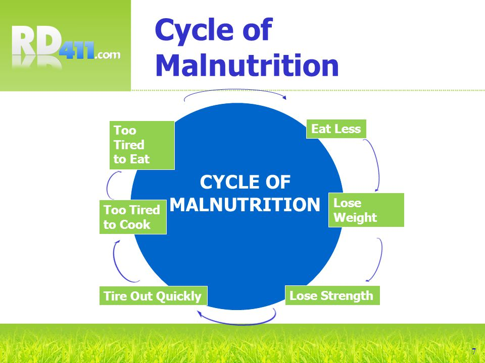 7 Cycle of Malnutrition Eat Less Lose Weight Lose Strength CYCLE OF MALNUTRITION Tire Out Quickly Too Tired to Cook Too Tired to Eat