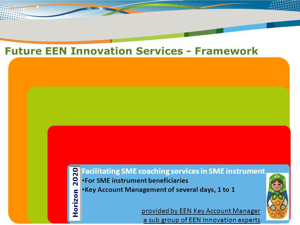 Future EEN Innovation Services - Framework ` Facilitating SME coaching services in SME instrument For SME instrument beneficiaries Key Account Managem