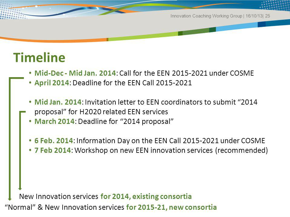 Timeline Innovation Coaching Working Group | 16/10/13| 25 Mid-Dec - Mid Jan. 2014: Call for the EEN 2015-2021 under COSME April 2014: Deadline for the