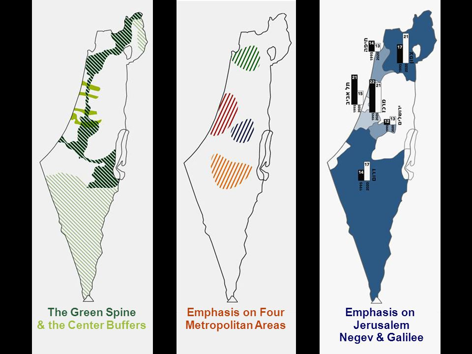 The Green Spine & the Center Buffers Emphasis on Jerusalem Negev & Galilee Emphasis on Four Metropolitan Areas