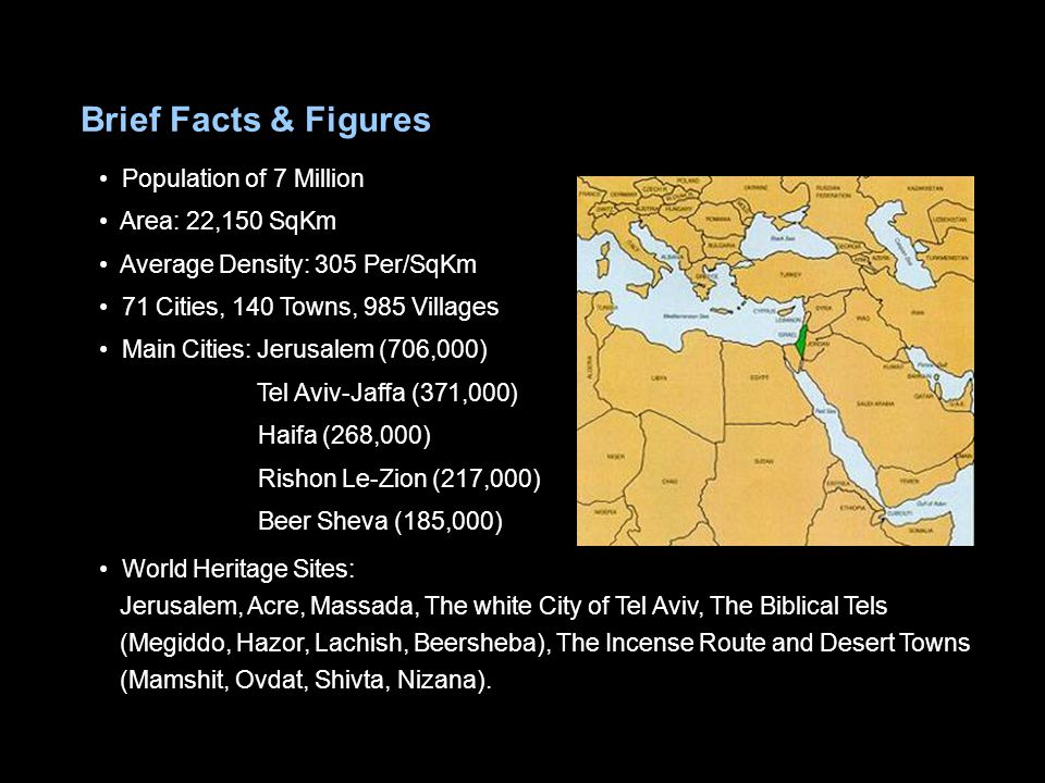 Brief Facts & Figures Population of 7 Million Area: 22,150 SqKm Average Density: 305 Per/SqKm 71 Cities, 140 Towns, 985 Villages Main Cities: Jerusale