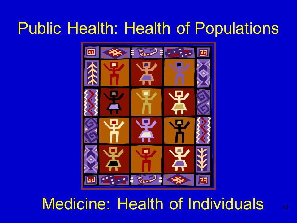15 Public Health: Health of Populations Medicine: Health of Individuals