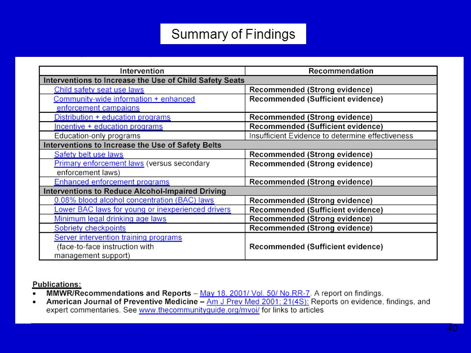 40 Summary of Findings