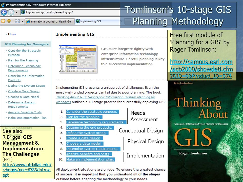 Tomlinson ' s 10-stage GIS Planning Methodology Free first module of ' Planning for a GIS ' by Roger Tomlinson: http://campus.esri.com /acb2000/showde