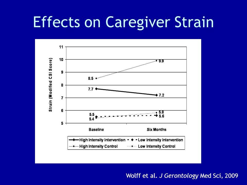 Effects on Caregiver Strain Wolff et al. J Gerontology Med Sci, 2009