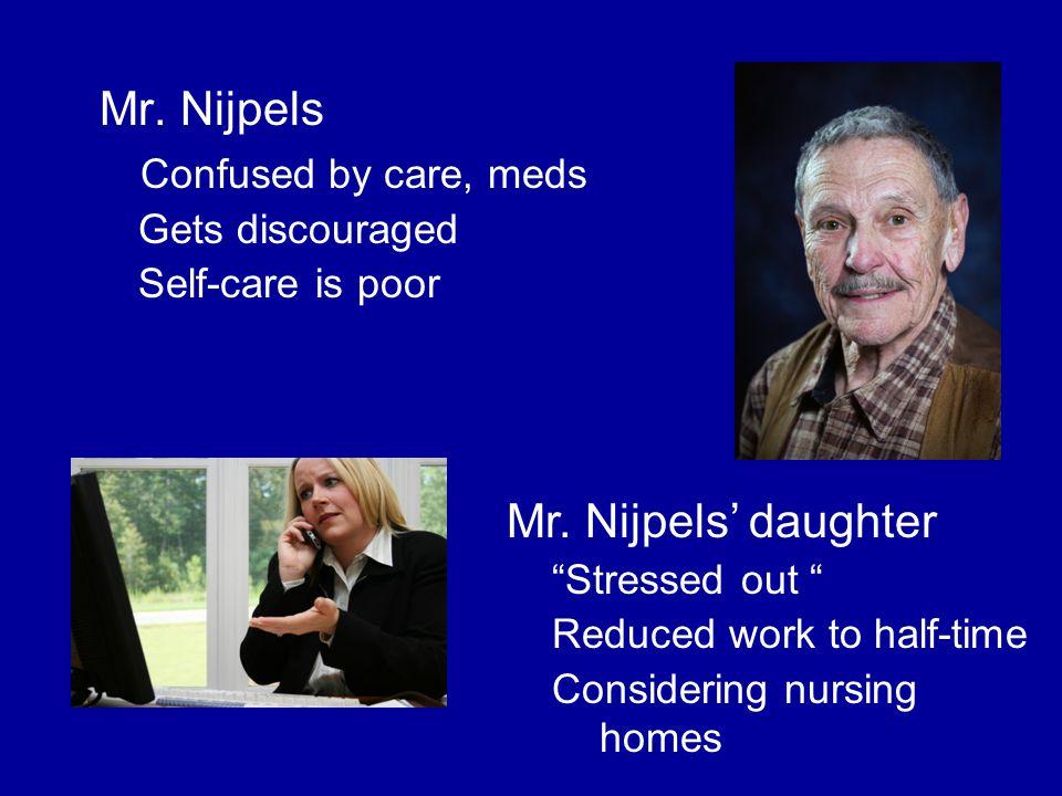 Mr. Nijpels Confused by care, meds Gets discouraged Self-care is poor Mr.