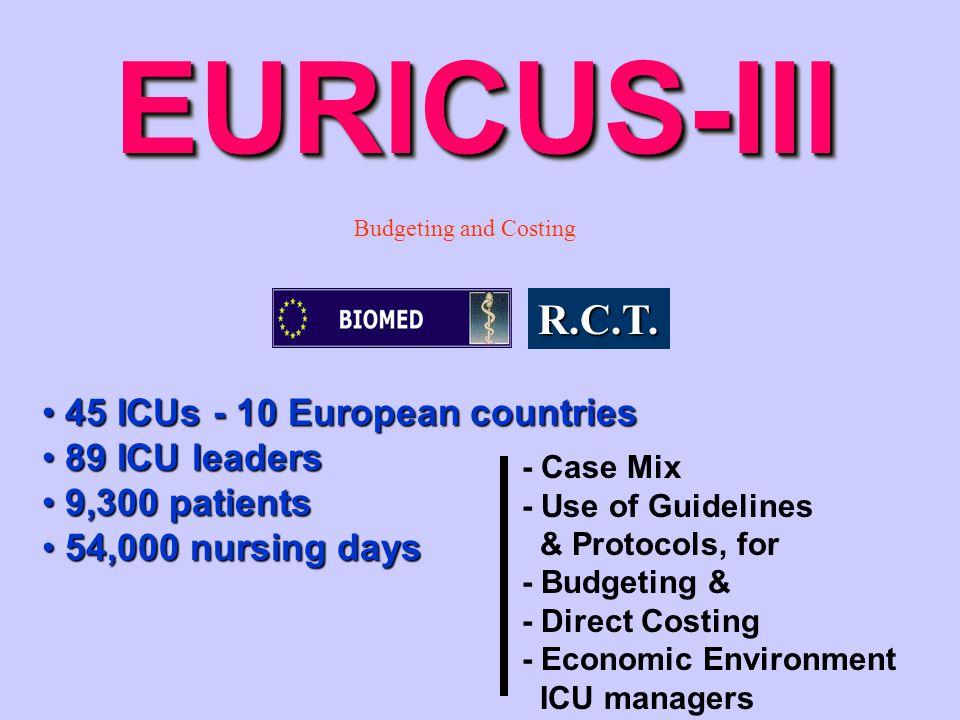 EURICUS-IIIEURICUS-IIIR.C.T. 45 ICUs - 10 European countries 45 ICUs - 10 European countries 89 ICU leaders 89 ICU leaders 9,300 patients 9,300 patien