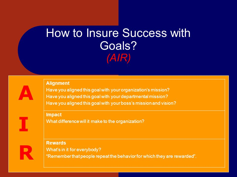 How to Insure Success with Goals.