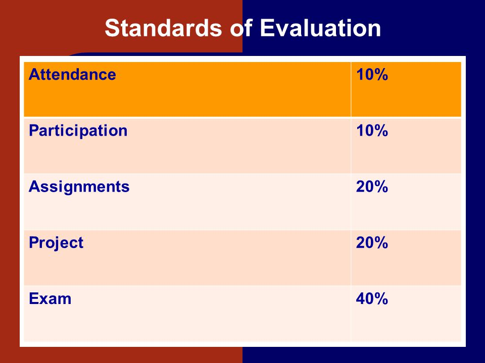Standards of Evaluation 10%Attendance 10%Participation 20%Assignments 20%Project 40%Exam