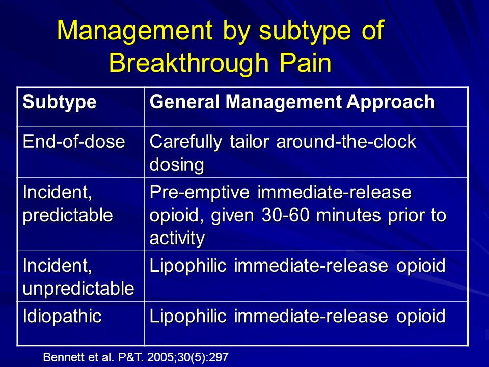 Management by subtype of Breakthrough Pain General Management Approach Subtype Carefully tailor around-the-clock dosing End-of-dose Pre-emptive immedi