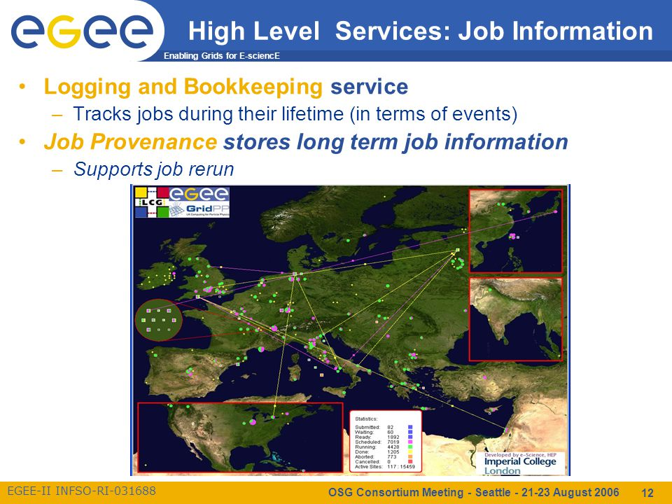 Enabling Grids for E-sciencE EGEE-II INFSO-RI-031688 OSG Consortium Meeting - Seattle - 21-23 August 2006 12 High Level Services: Job Information Logging and Bookkeeping service –Tracks jobs during their lifetime (in terms of events) Job Provenance stores long term job information –Supports job rerun
