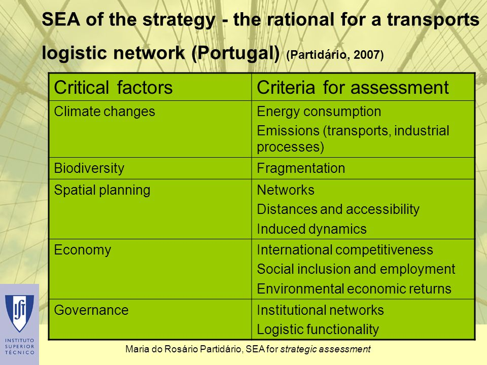 Maria do Rosário Partidário, SEA for strategic assessment SEA of the strategy - the rational for a transports logistic network (Portugal) (Partidário, 2007) Critical factorsCriteria for assessment Climate changesEnergy consumption Emissions (transports, industrial processes) BiodiversityFragmentation Spatial planningNetworks Distances and accessibility Induced dynamics EconomyInternational competitiveness Social inclusion and employment Environmental economic returns GovernanceInstitutional networks Logistic functionality