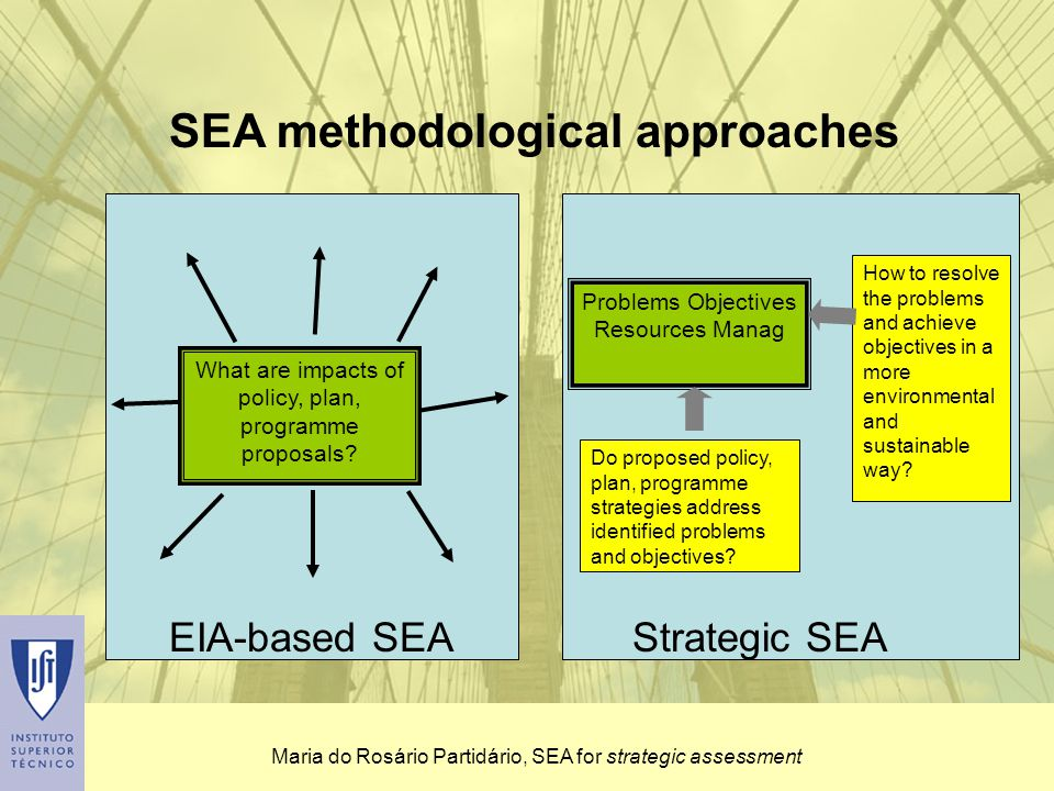 Maria do Rosário Partidário, SEA for strategic assessment Decision facilitator SEA must encourage sustainable decisions Motivation: the strategy, not the results Works with processes, not with products Uses decision windows Strategic methodology for SEA - key elements