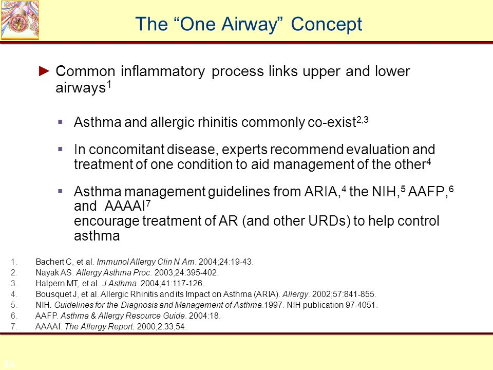 34 The One Airway Concept ► Common inflammatory process links upper and lower airways 1  Asthma and allergic rhinitis commonly co-exist 2,3  In concomitant disease, experts recommend evaluation and treatment of one condition to aid management of the other 4  Asthma management guidelines from ARIA, 4 the NIH, 5 AAFP, 6 and AAAAI 7 encourage treatment of AR (and other URDs) to help control asthma 1.