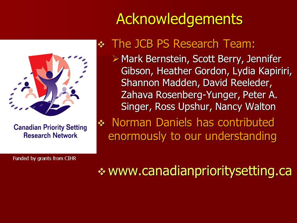 Acknowledgements  The JCB PS Research Team:  Mark Bernstein, Scott Berry, Jennifer Gibson, Heather Gordon, Lydia Kapiriri, Shannon Madden, David Ree