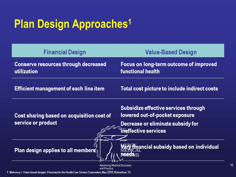 Value-Based Insurance Design Approaches 1  Design by service – Waive or reduce copayments or coinsurance for selected drugs or services, such as statins or cholesterol tests, no matter which patients use them.