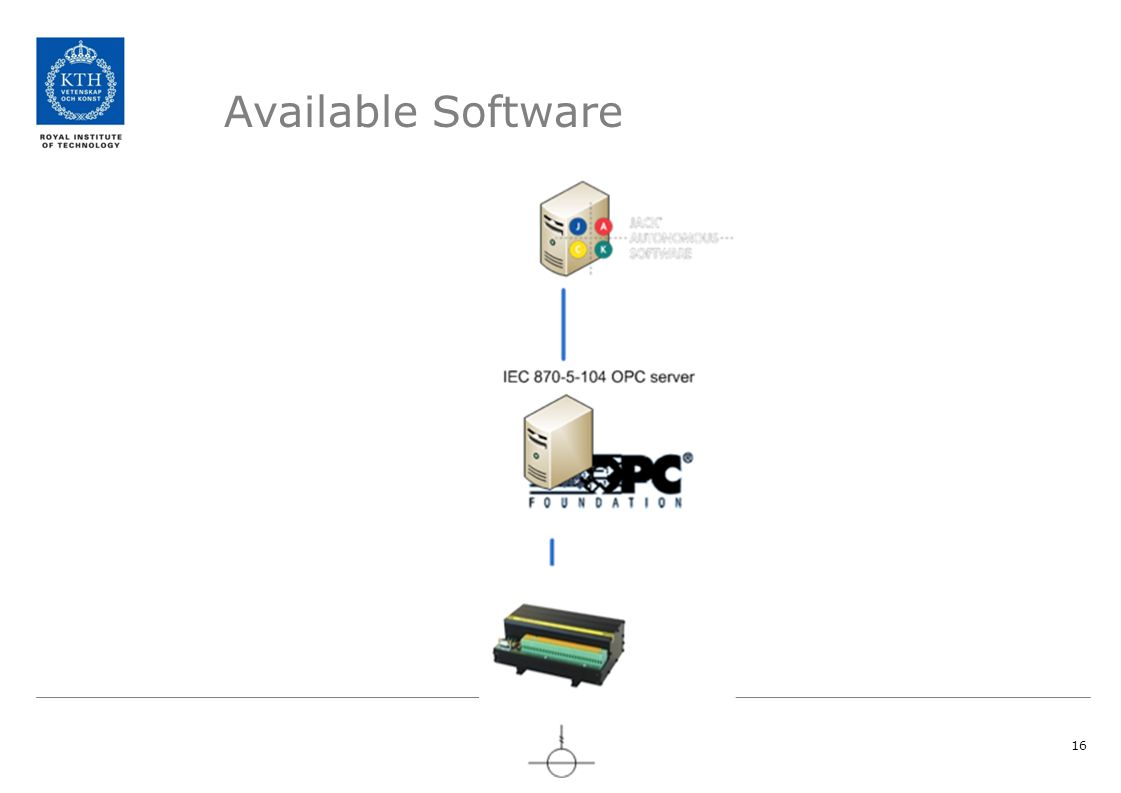 16 Available Software
