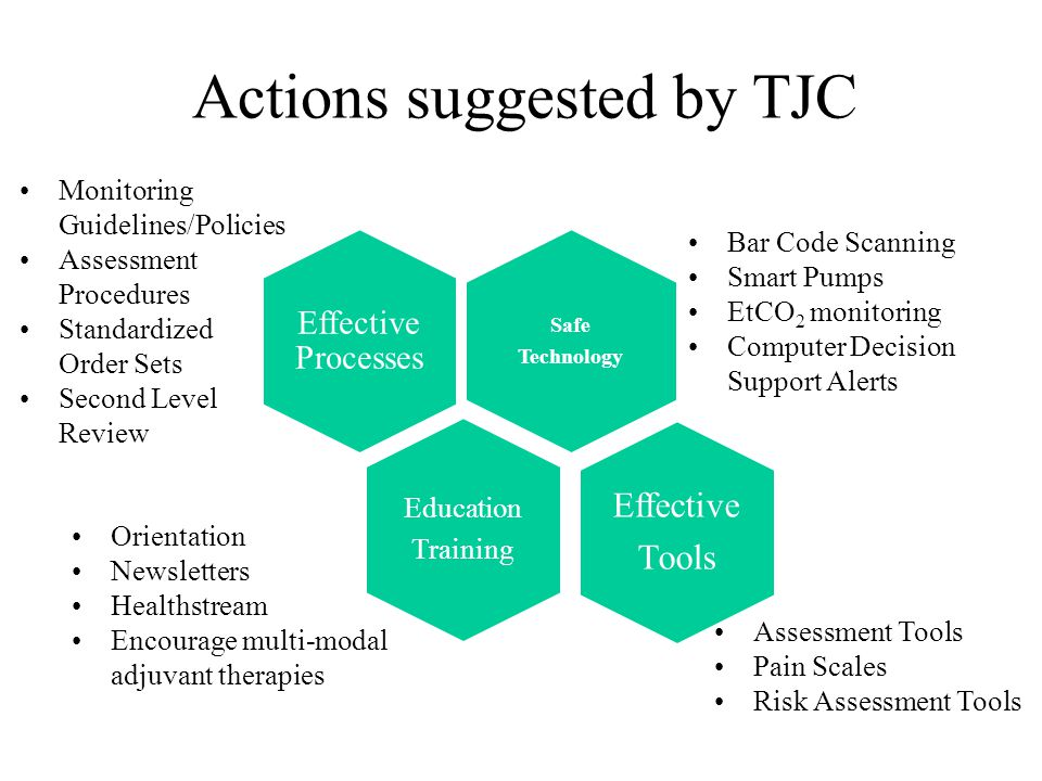 Actions suggested by TJC Safe Technology Effective Processes Education Training Effective Tools Bar Code Scanning Smart Pumps EtCO 2 monitoring Comput