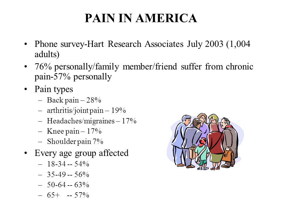 39.Baumann TJ.Et al. Pain Management.
