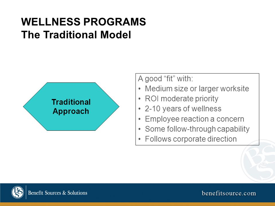 WELLNESS PROGRAMS The Traditional Model Traditional Approach A good fit with: Medium size or larger worksite ROI moderate priority 2-10 years of wellness Employee reaction a concern Some follow-through capability Follows corporate direction