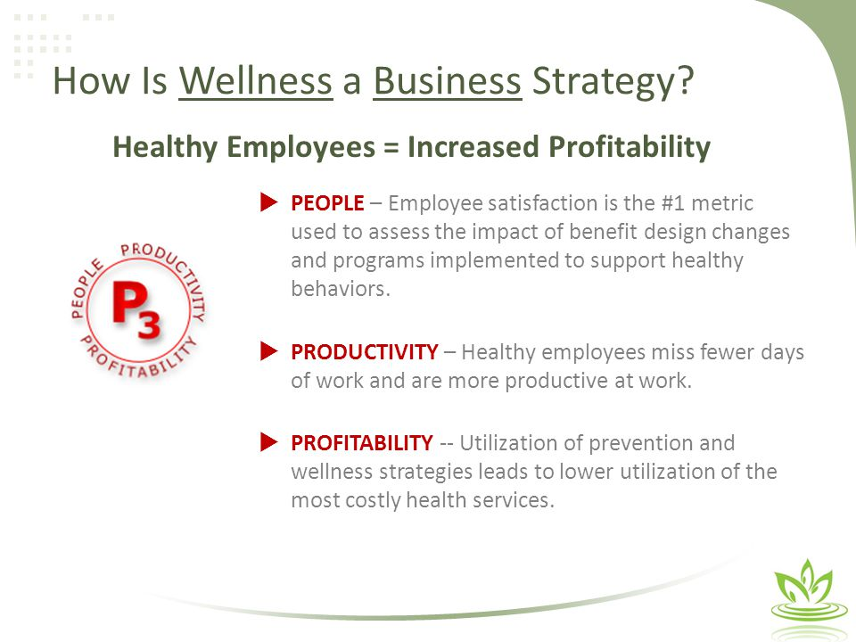 How Is Wellness a Business Strategy.