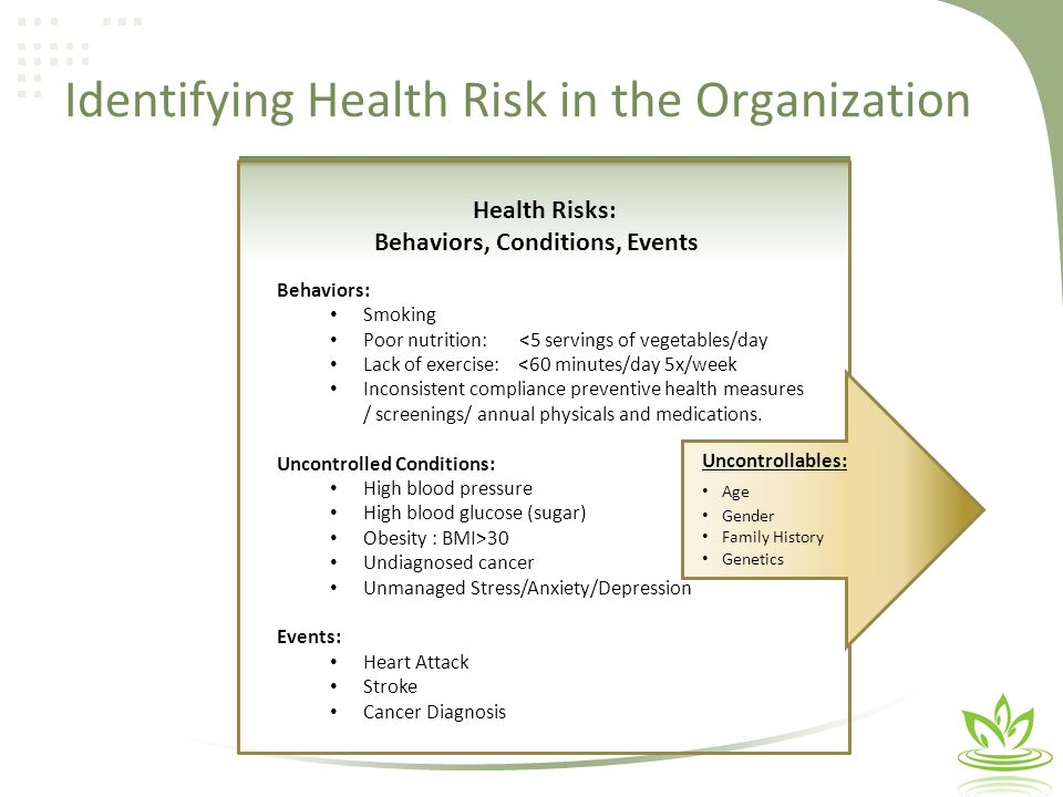 Health Risks: Behaviors, Conditions, Events Uncontrollables: Age Gender Family History Genetics Identifying Health Risk in the Organization Behaviors: Smoking Poor nutrition: <5 servings of vegetables/day Lack of exercise: <60 minutes/day 5x/week Inconsistent compliance preventive health measures / screenings/ annual physicals and medications.