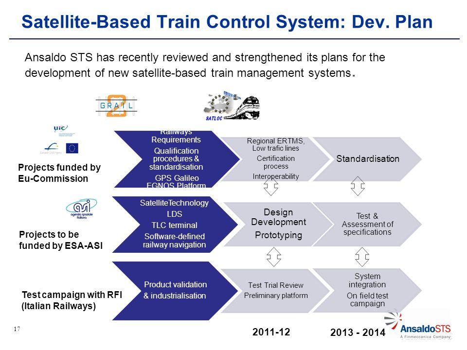 17 Satellite-Based Train Control System: Dev.