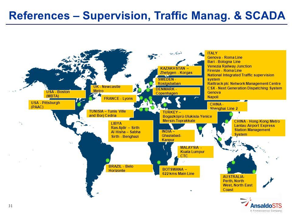 31 References – Supervision, Traffic Manag.