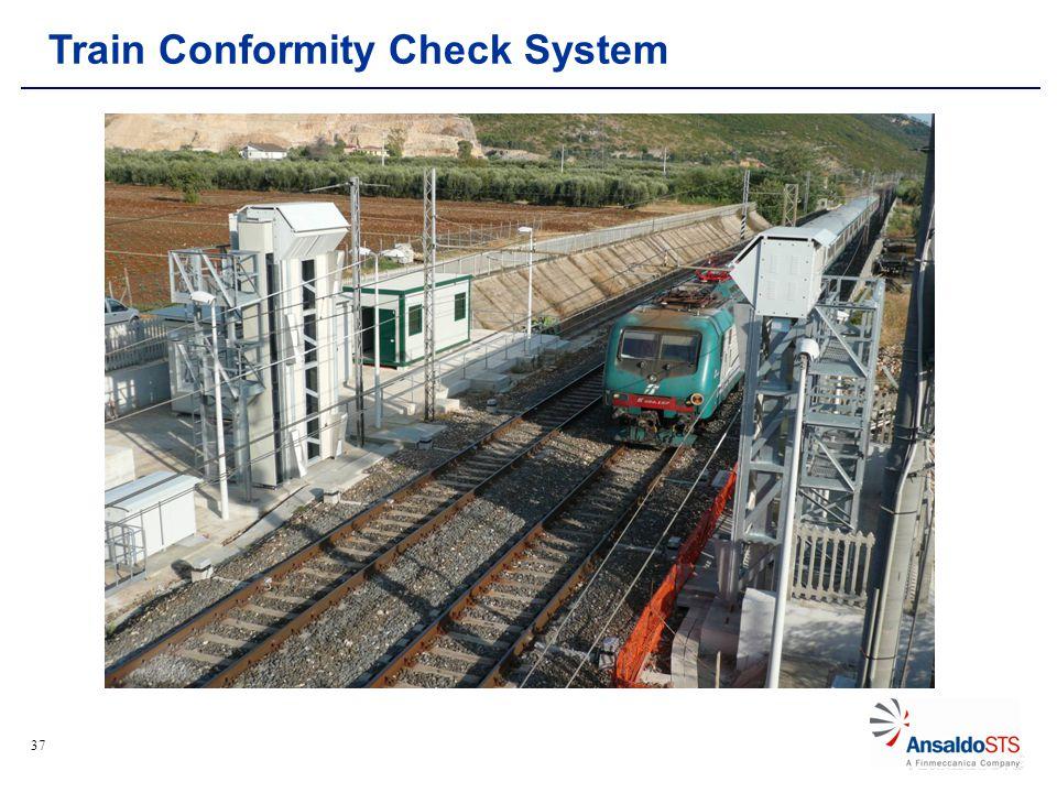 37 Train Conformity Check System
