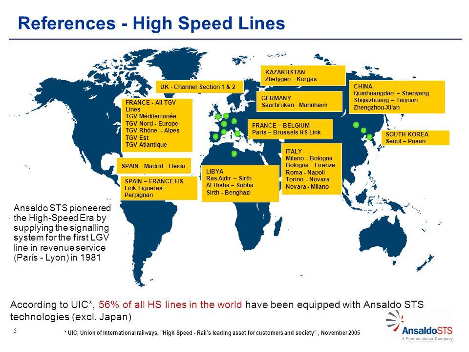 6 Italian High-Speed Network – Case Study KmCBI (Stations) RBCControl Centre Links Roma- Napoli21118314 Torino-Novara 125 10 213 Novara-Milano4 Milano-Bologna18519317 Bologna-Firenze818111 ASTS has provided signalling and automation solutions for all high-speed projects in Italy.
