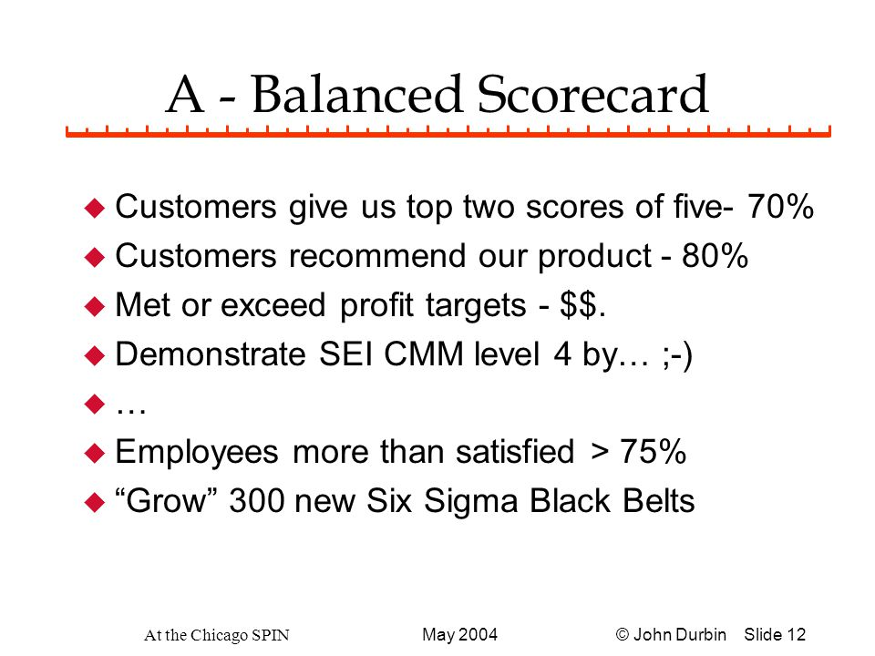 © John Durbin Slide 12May 2004 At the Chicago SPIN A - Balanced Scorecard u Customers give us top two scores of five- 70% u Customers recommend our product - 80% u Met or exceed profit targets - $$.
