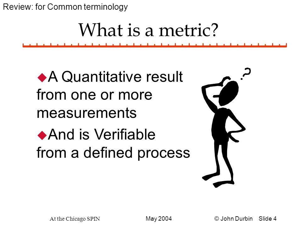 © John Durbin Slide 45May 2004 At the Chicago SPIN Metrics Definition Template Œ Œ Ž '    ' ' Why.