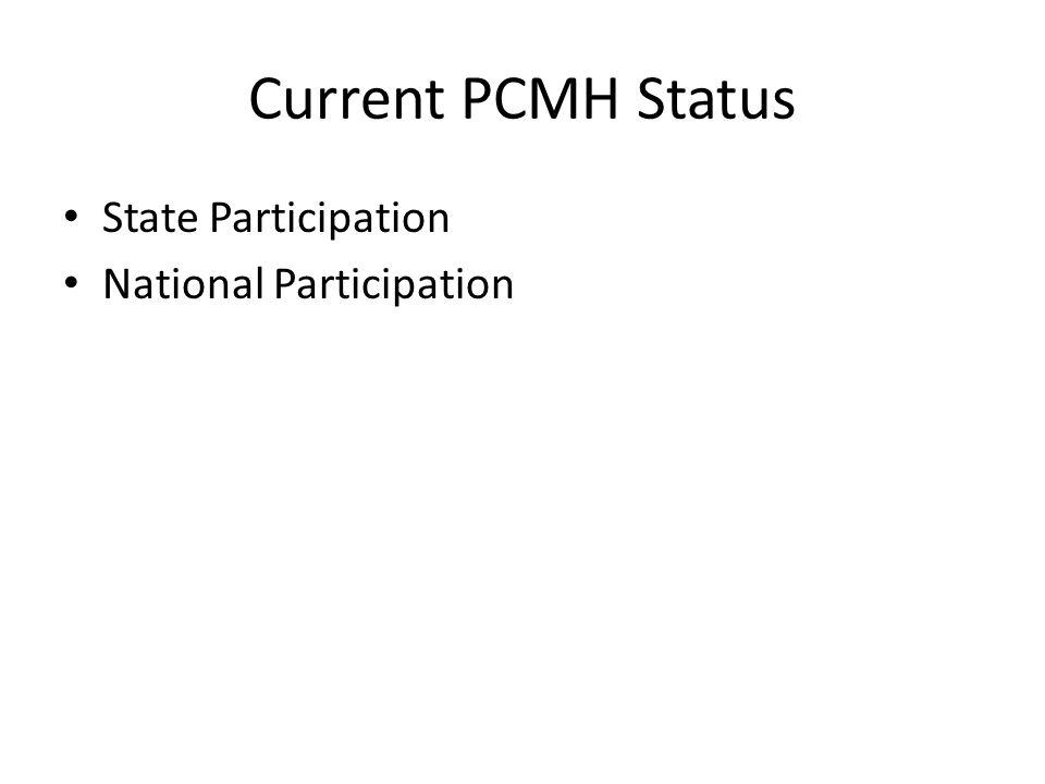 Current PCMH Status State Participation National Participation