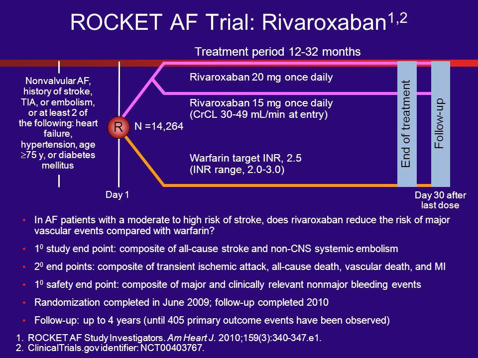 ROCKET AF Trial: Rivaroxaban 1,2 1.ROCKET AF Study Investigators.
