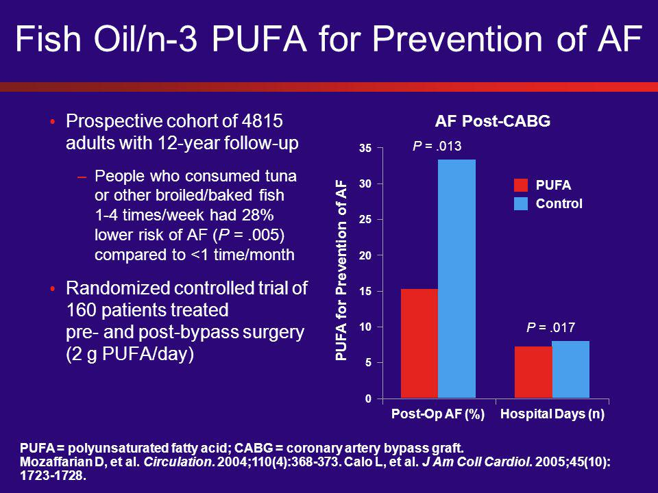 PUFA = polyunsaturated fatty acid; CABG = coronary artery bypass graft.