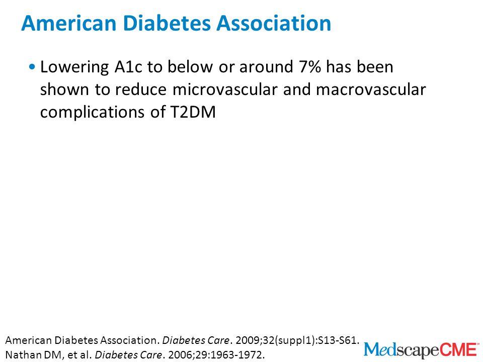 American Diabetes Association American Diabetes Association.