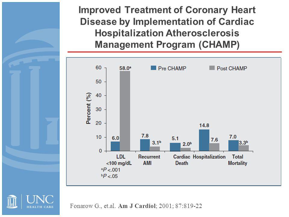 Improved Treatment of Coronary Heart Disease by Implementation of Cardiac Hospitalization Atherosclerosis Management Program (CHAMP) Fonarow G., et.al.