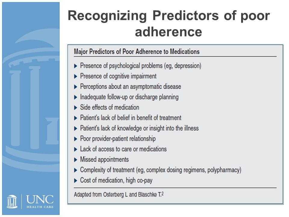 Recognizing Predictors of poor adherence N Engl J Med 2005;353:487-97.
