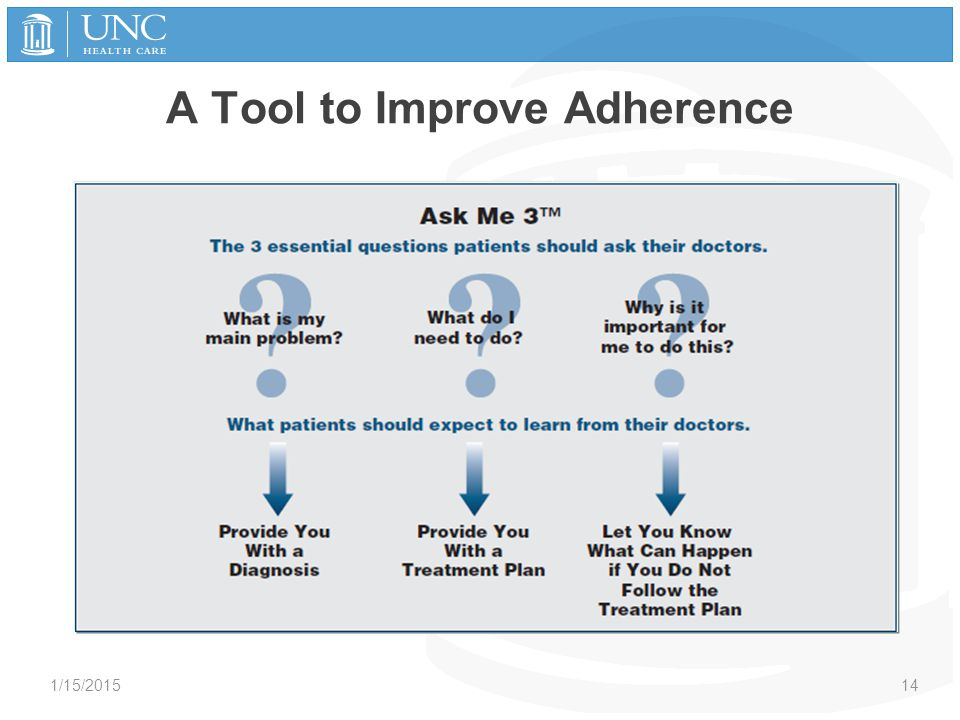 A Tool to Improve Adherence 1/15/2015 14