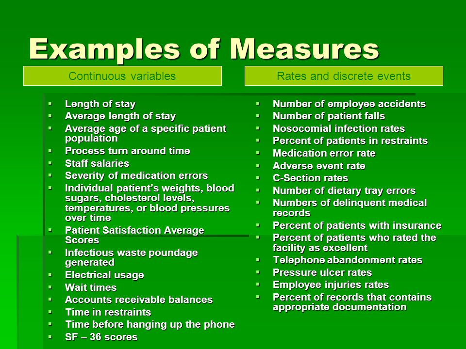 Examples of Measures  Length of stay  Average length of stay  Average age of a specific patient population  Process turn around time  Staff salar